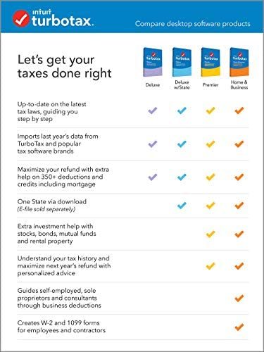TurboTax Deluxe 2020 Desktop Tax Software, Federal Returns Only + Federal E-file [Amazon Exclusive] [PC Download] WeeklyReviewer