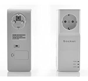 DracoTek PGSM1 - Enchufe con mando a distancia GSM, blanco