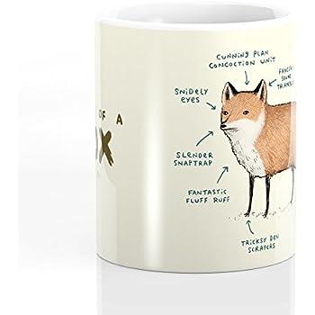 Society6 Anatomy Of A Fox Mug 11 oz