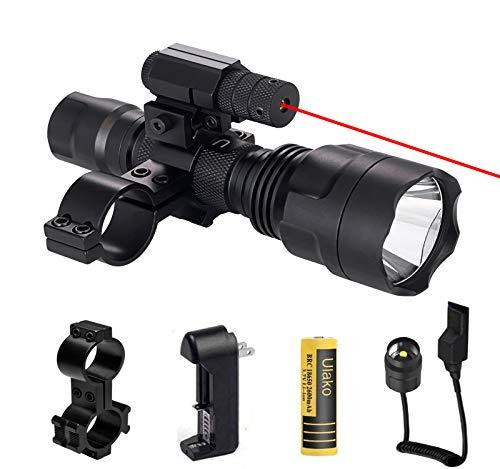 Ulako Red Dot Laser