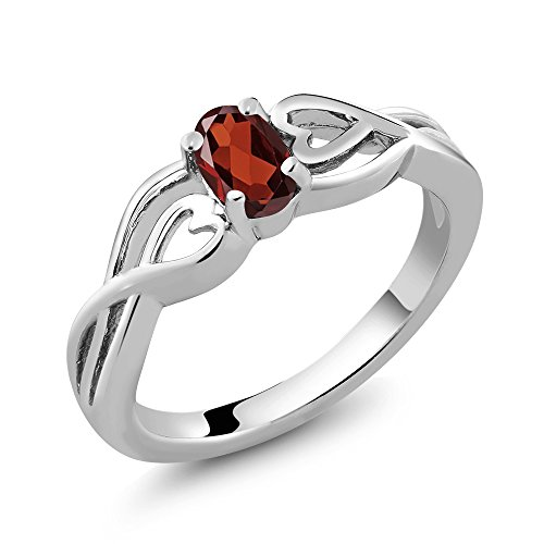 (925 Sterling Silver Oval Red Garnet Gemstone Birthstone Women's Ring 0.55 cttw (Size 6))