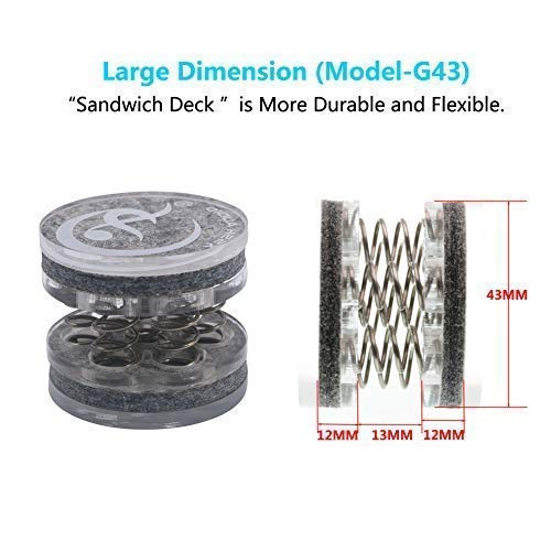 Spring Speaker Spike 1.7Inch Large Speakers Spikes Isolation Stand Feet for HiFi Amplifiers Subwoofer CD Player Studio Monitor Turnables via Gisveate (4 Packs) by Gisveate (Image #4)