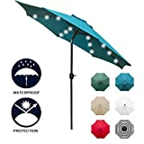 Umbrella Patio Umbrellas Review and Comparison