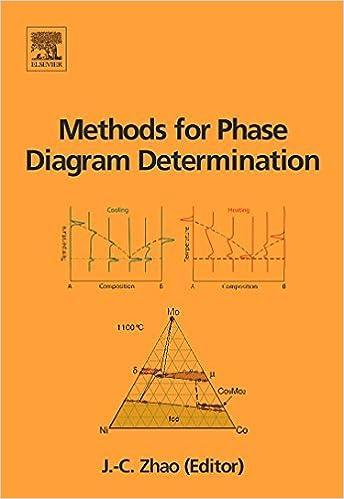Methods for Phase Diagram Determination, Ji-Cheng Zhao, eBook