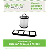 Filter Kit for Eureka Airspeed Series Vacuums; Compare to Eureka Filter Nos. DCF21, EF6 and Part Nos. 67821, 68931, 68931A, 69963 and 830911; Designed & Engineered by Think Crucial