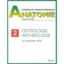 Schemas T.p. Osteologie F.2 Squelette Axial