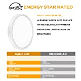 Aialun 12inch LED Ceiling Light Flush Mount, 15W