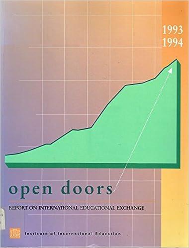 Open Doors 1993/94: Report on International Educational Exchange