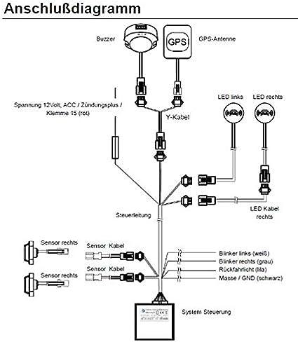 Cellnet Toter Winkel Assistent Spurwechsel Assistent Mit Radar Sensoren Und Gps Speed Modul Auto