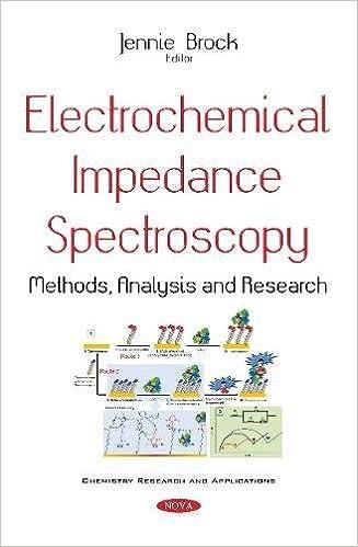Electrochemical Impedance Spectroscopy: Methods, Analysis ...