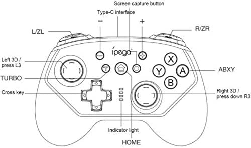 For IPEGA PG-9162 Wireless & Wire Switch Gamepad Controller ... on