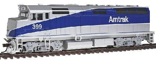 Best Model Train Electric Locomotives