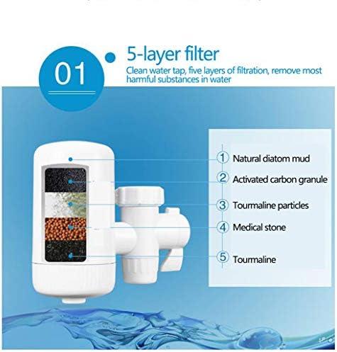 SKQ - Filtro para el Agua del Grifo, Frontal con Sistema de ...