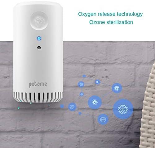 Petame Smart Eliminador de olores – Purificador de aire para mascotas, desodorización de esterilización de ozono, eliminador de olores con sensor de infrarrojos para casa de mascotas, cocina, baño, color blanco: Amazon.es: