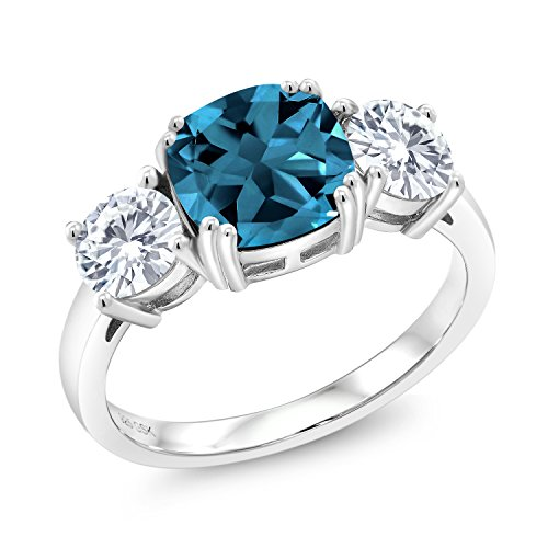 Gem Stone King 925 Sterling Silver 3-Stone Meghan Ring Cushion London Blue Topaz and Timeless Brilliant Created Moissanite (IJK) 1.00ct (DEW) (Size 8)