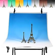 Meking Seamless Graduated Photo Background Backdrop Paper Roll Set 80x110cm (Blue + Brown + Pink +Green +Yellow + Gray + Black)