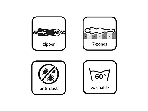 AmazonBasics - Colchón de espuma de 7 zonas extraconfortable, Firmeza Suave (H2) - 80 x 190 cm: Amazon.es: Hogar