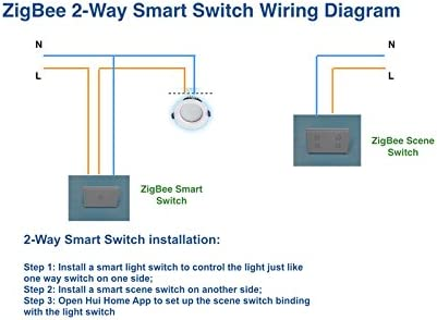 Smart ZigBee 4 Gang Light Switch for SmartThings, Nue ZigBee ... on
