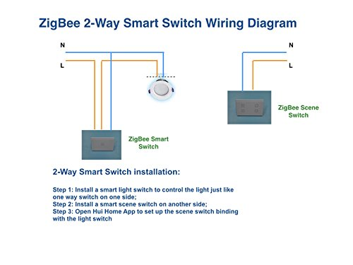 smart zigbee 2 gang au nz approved light switch for wireless home rh amazon com au