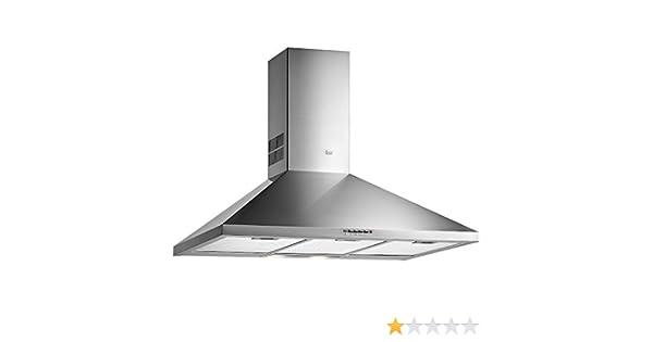 CAMP TEKA DBP70PRO INOX EEC/EU 40460519: Amazon.es: Grandes electrodomésticos