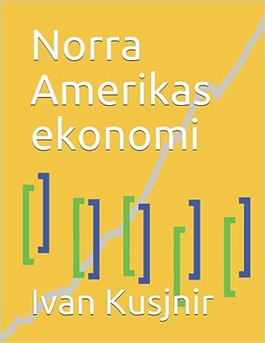 Norra Amerikas ekonomi