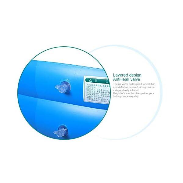 Bettying Piscina gonfiabile per bambini adulto, per esterni, giardino, cortile, estate, acqua, 1,2 m 3 Schichten 6 spesavip