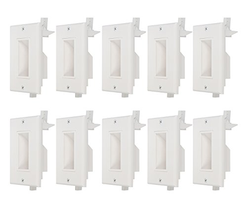 Buyer's Point Recessed Low Voltage Cable Wall Plate