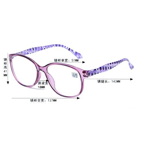 por marco al transparente de gafas Violeta explosión caja de en lectura una nombre Inlefen de lectura gafas mayor q7wqdC