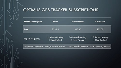Optimus Real Time Gps Tracker Import It All