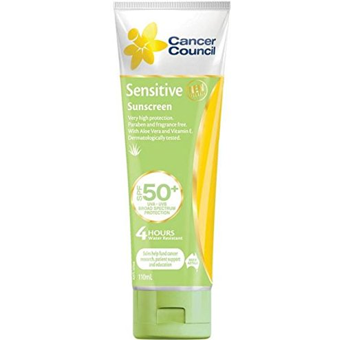 Sunscreen Cancer - 6