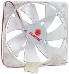 CoolMax CMF1425-MU Carcasa del Ordenador Ventilador - Ventilador ...