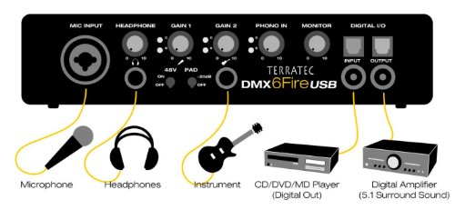 TERRATEC DMX 6FIRE USB DRIVER DOWNLOAD