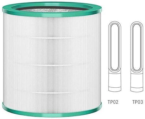 GHM True Filtro HEPA Compatible con Dyson Pure Cool Link y ...