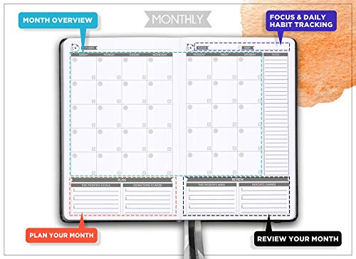Daily Planner 2019-2020 by Panda Planner   High Performance Time Management Undated Planner   Calendar and Gratitude Journal to Increase Productivity   Undated Monthly Weekly Day Planner