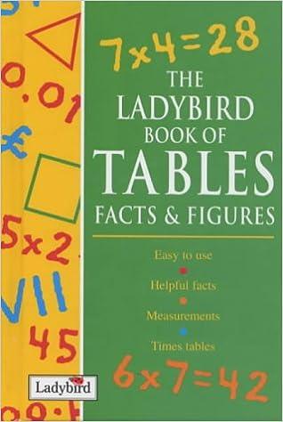 Livres téléchargeables gratuitement pour pspThe Ladybird Book of Tables, Facts and Figures (French Edition) ePub 0721421059