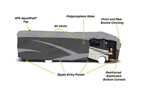 ADCO 52204 Designer Series SFS Aqua Shed Class A RV Cover - 28'1'' - 31' by ADCO (Image #8)