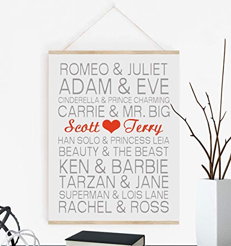 Personalized Famous Couples Art, Birthday Gift for Girlfriend or Boyfriend -