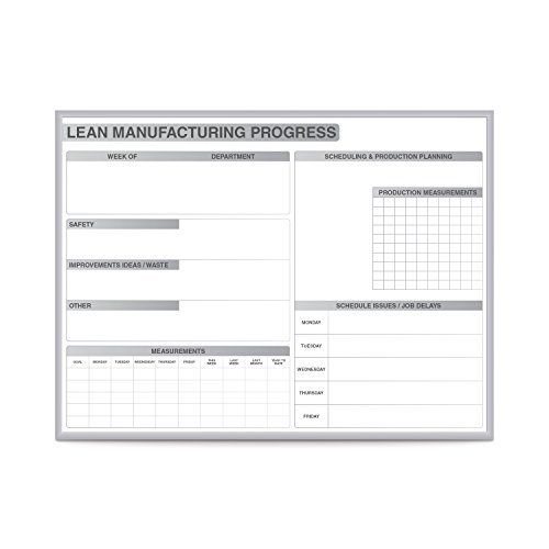 Ghent LEAN Manufacturing 4'x8' Magnetic Whiteboard, Aluminum Frame (GRPM302M-4) from Ghent