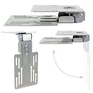 Kitchen Cabinet Weight Limit