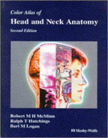 Color Atlas Of Head & Neck Anatomy, 2e: 9780723419945: Medicine ...