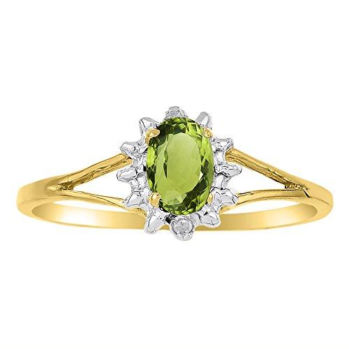 August Birthstone Ring Peridot