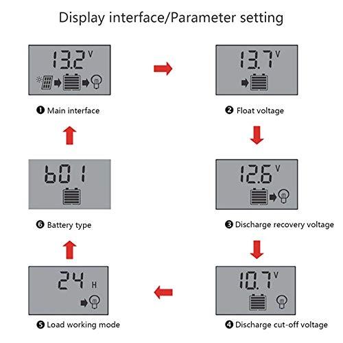 Professionelle Dual USB 12 V / 24 V 10 A Solarregler Batterieladeregler LCD-Display Regler Solarregler - Schwarz & Blau