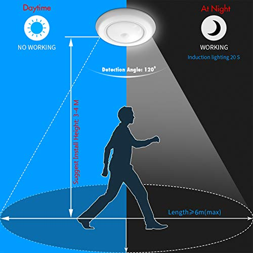 Motion Sensor Light Yurnero Battery Operated Motion Sensing LED Ceiling Light Indoor for Laundry Bathroom Steps Pantry Kitchen Basement - - Amazon.com