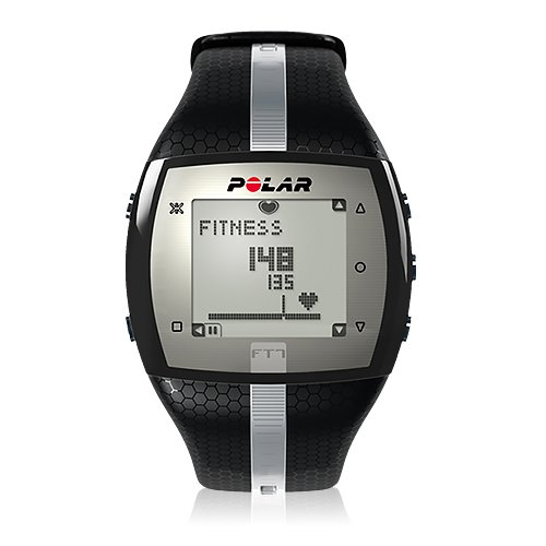 Coded Heart Transmitter Rate (Polar FT7 Heart Rate Monitor (Certified Refurbished) (Black/Silver))