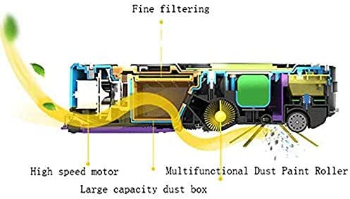 Robot Aspirateur Avec Recharge Automatique & Drop-Sensing Anti-déversement Dustbin 0.75L 1600Pa Haute Aspiration For Animaux En Fourrure Et Allergènes