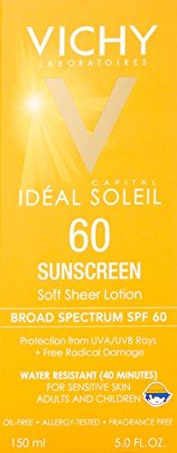 Body Sunscreens