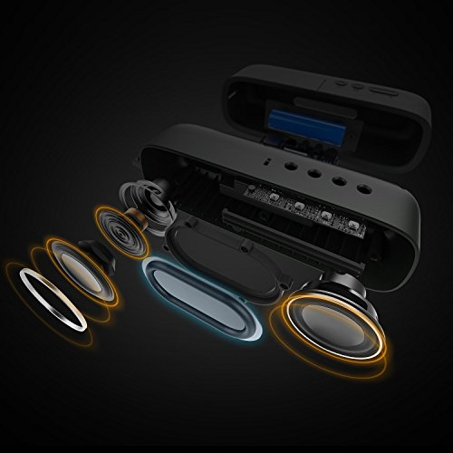 AUKEY Bluetooth Speaker, Portable Wireless Speaker with Stereo Dual-Driver and 12 Hours Playtime for iPhone, iPad, Samsung, Nexus, HTC & More