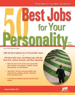 50 best jobs for your personality - 6