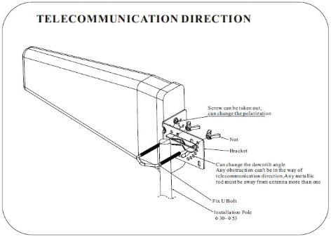 Antena yagi peri/ódica de Registro Externo para Huawei B311 B311s B311as Router inal/ámbrico Banda Ancha direccional Antena 4G LTE