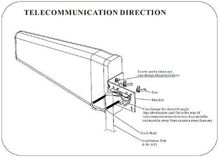 Log Externo Periódico Antena Yagi para UML397 uml 397 3G ...